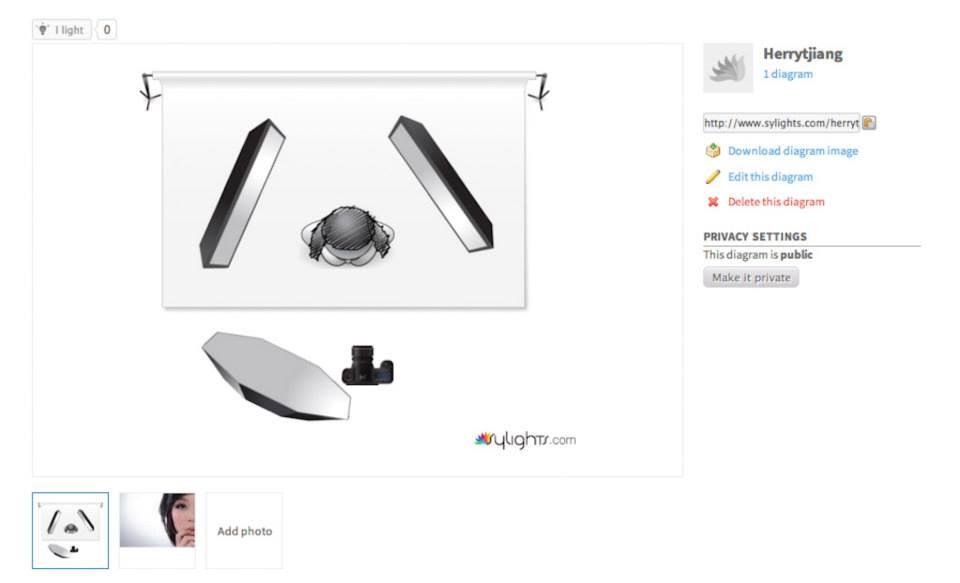 diagram lighting  u2013 apps yang harus dimiliki fotografer