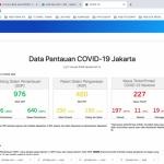 COVID 19 Dan Dampaknya Terhadap Photography – Jakarta School of Photography